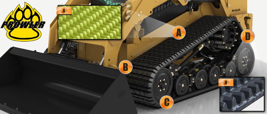 MTL Non Metal Core Rubber Tracks